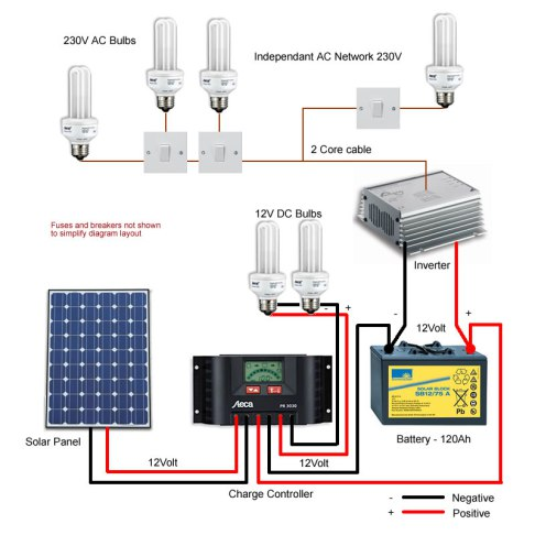how to connect solar panel to your home electrical. Black Bedroom Furniture Sets. Home Design Ideas